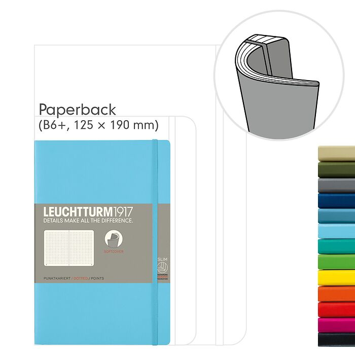 Notebook Paperback (B6+), Softcover, 123 numbered pages (5 x 7 1/2 in)